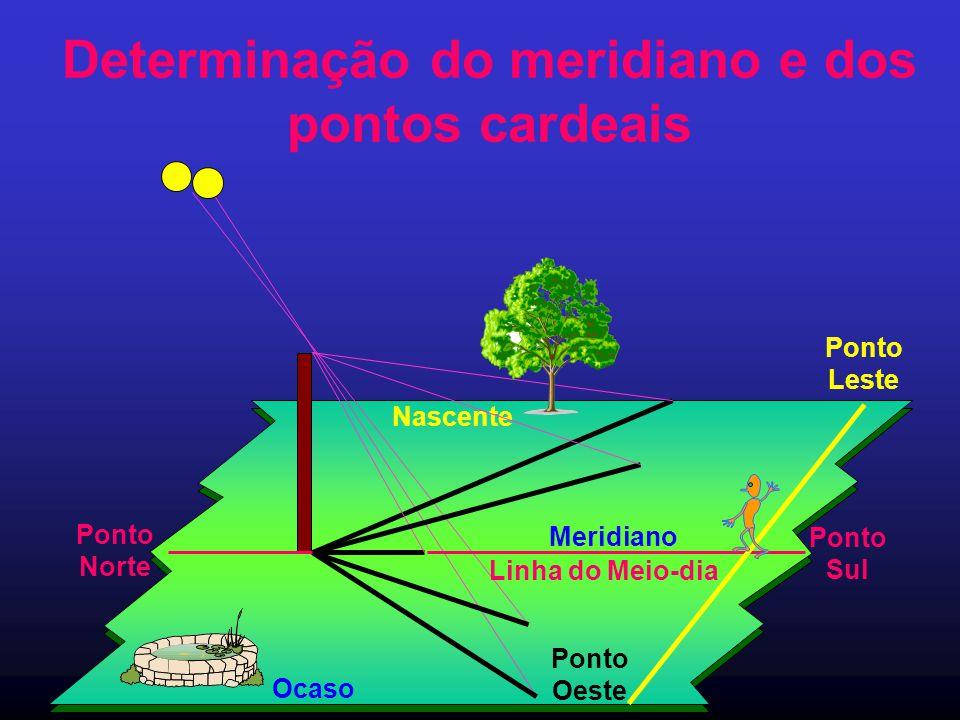 Determinação do meridiano e dos pontos cardeais