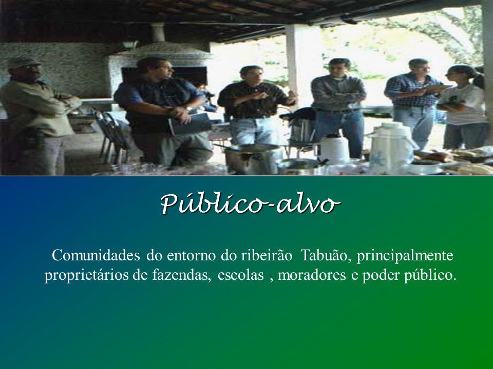 Público-alvo Comunidades do entorno do ribeirão Tabuão, principalmente proprietários de fazendas, escolas , moradores e poder público.