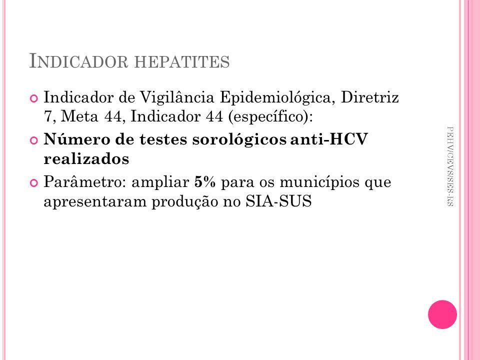 Indicador hepatites Indicador de Vigilância Epidemiológica, Diretriz 7, Meta 44, Indicador 44 (específico):