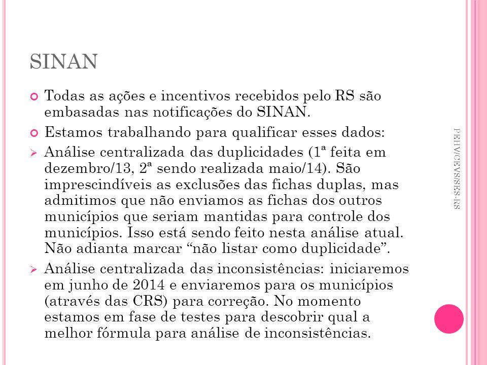 SINAN Todas as ações e incentivos recebidos pelo RS são embasadas nas notificações do SINAN. Estamos trabalhando para qualificar esses dados: