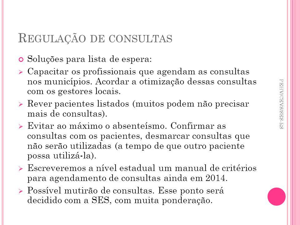 Regulação de consultas