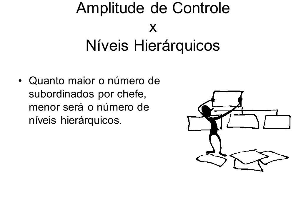 COORDENADOR DE PROJETO DE PESQUISA