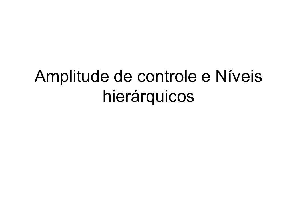 Objetivo da adequação da amplitude de controle