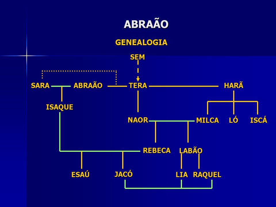 ABRAÃO GENEALOGIA SEM TERA SARA ISAQUE ABRAÃO HARÃ NAOR ISCÁ LÓ MILCA