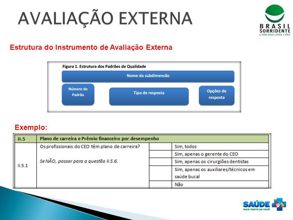 AVALIAÇÃO EXTERNA Estrutura do Instrumento de Avaliação Externa