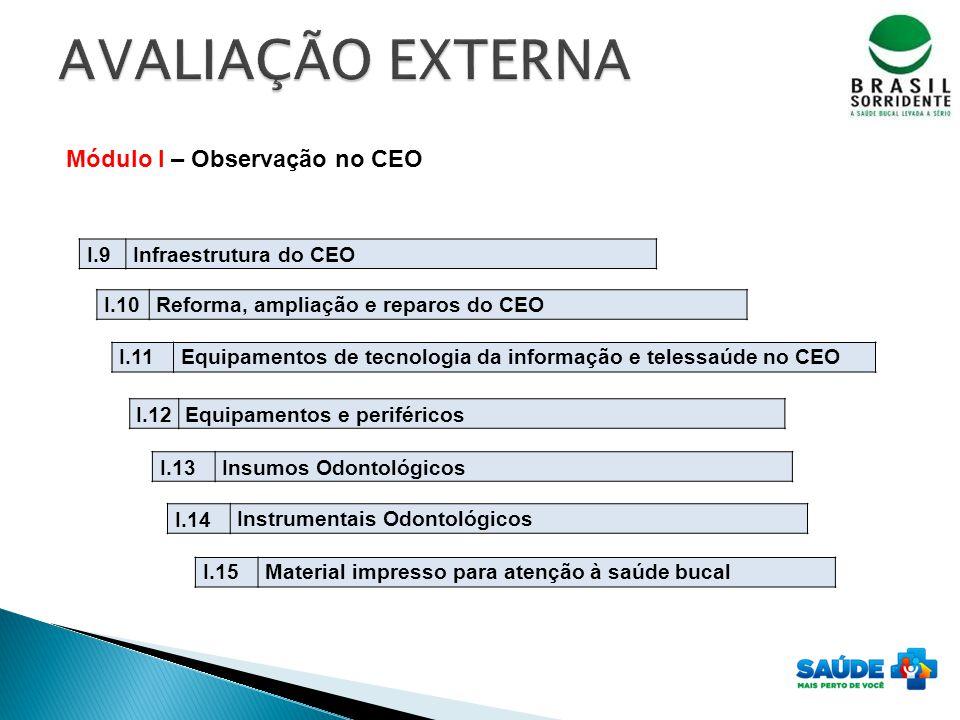 AVALIAÇÃO EXTERNA Módulo I – Observação no CEO I.9