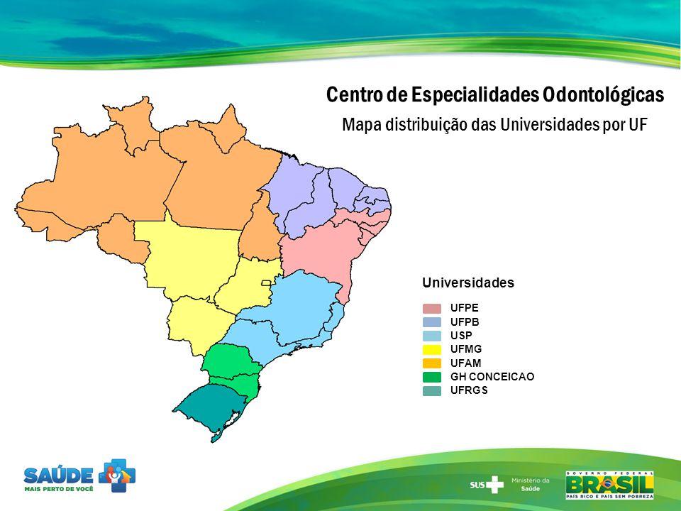 Mapa distribuição das Universidades por UF