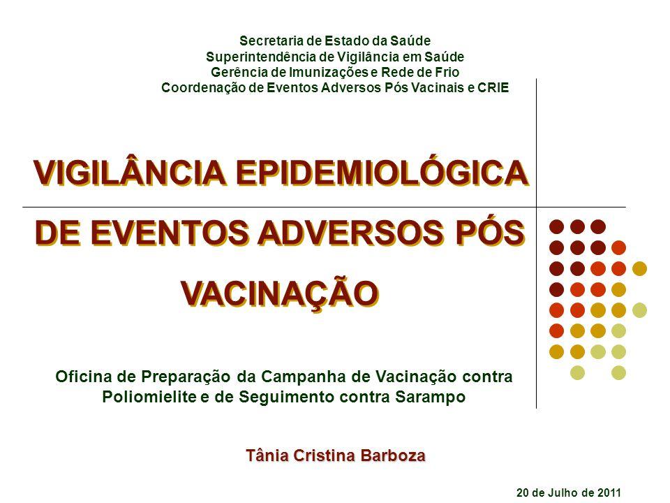 VIGILÂNCIA EPIDEMIOLÓGICA DE EVENTOS ADVERSOS PÓS VACINAÇÃO