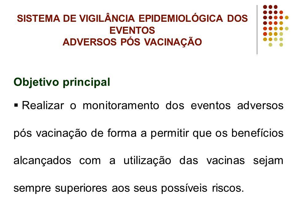 SISTEMA DE VIGILÂNCIA EPIDEMIOLÓGICA DOS EVENTOS