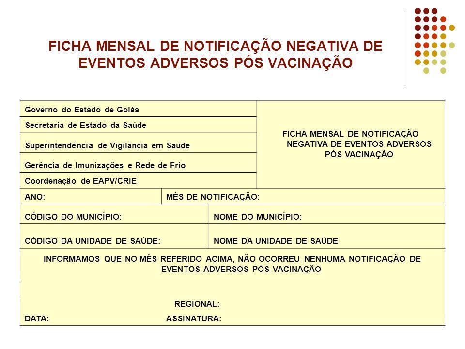 FICHA MENSAL DE NOTIFICAÇÃO NEGATIVA DE EVENTOS ADVERSOS PÓS VACINAÇÃO
