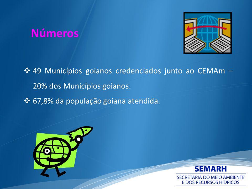 Números 49 Municípios goianos credenciados junto ao CEMAm – 20% dos Municípios goianos.