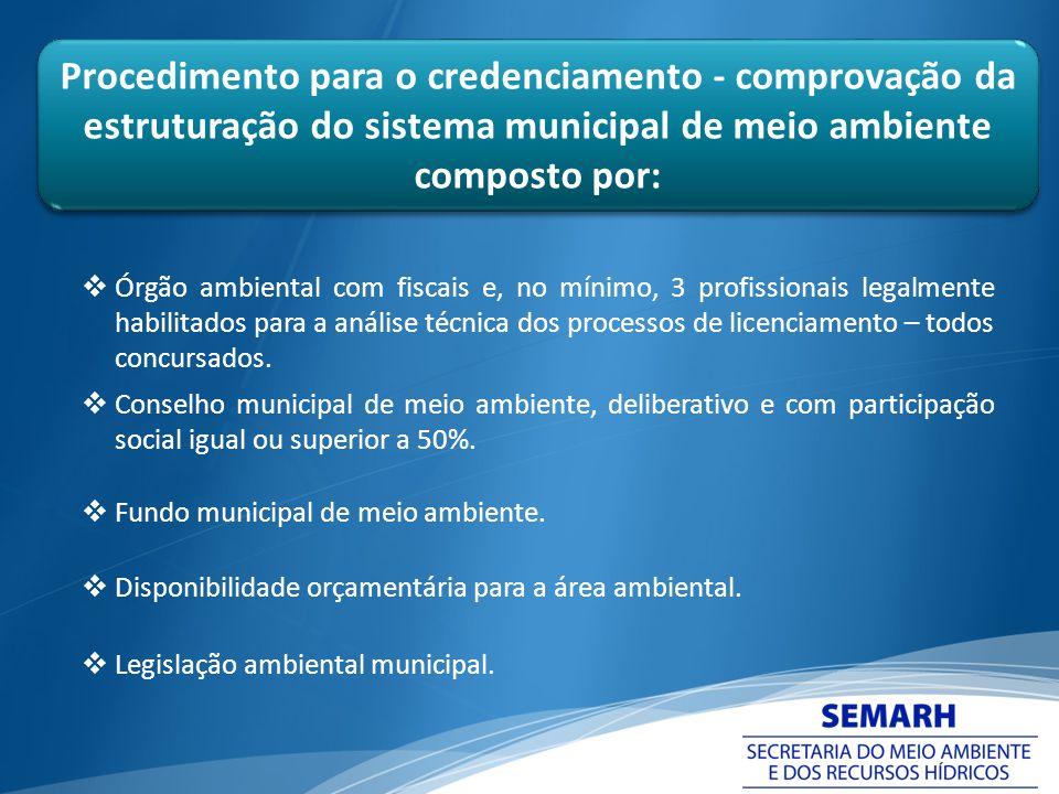 Procedimento para o credenciamento - comprovação da estruturação do sistema municipal de meio ambiente composto por: