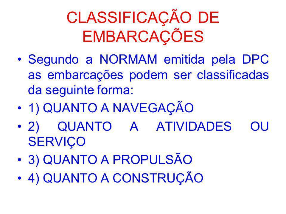 CLASSIFICAÇÃO DE EMBARCAÇÕES