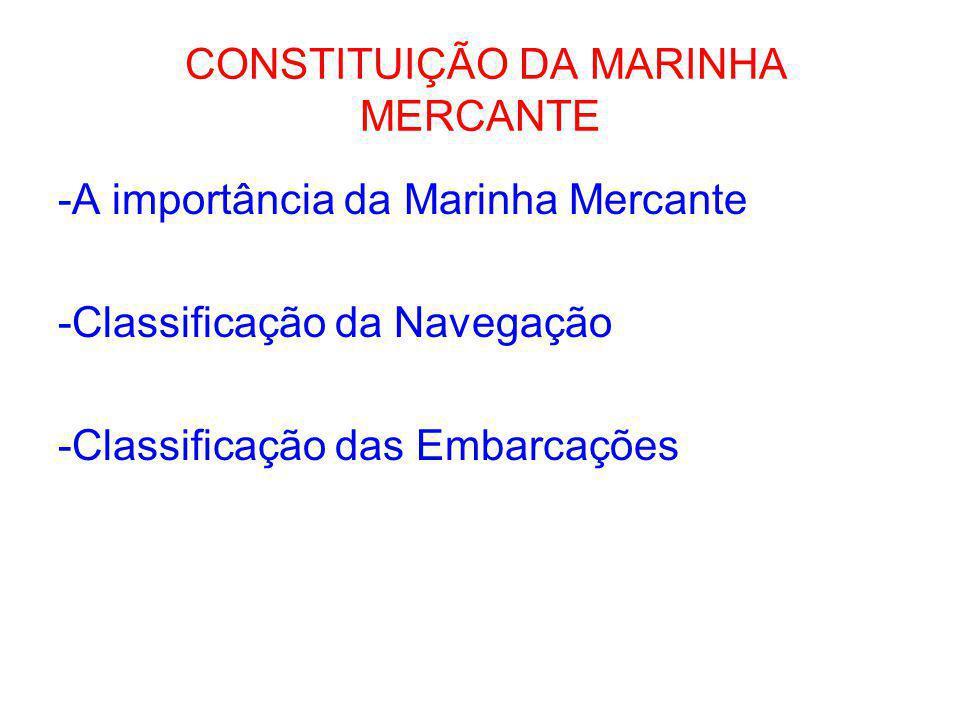CONSTITUIÇÃO DA MARINHA MERCANTE