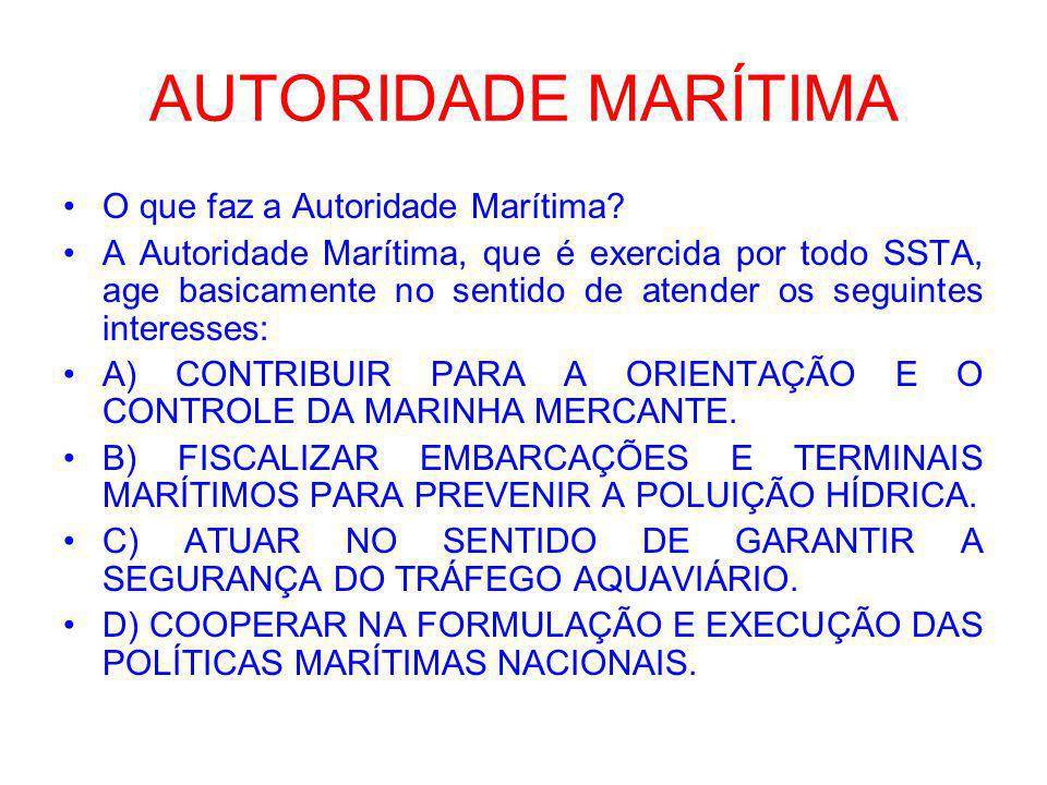 AUTORIDADE MARÍTIMA O que faz a Autoridade Marítima
