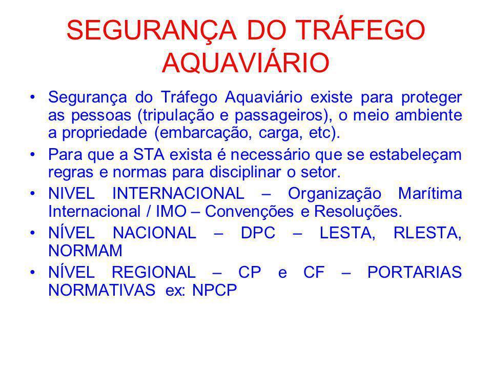 SEGURANÇA DO TRÁFEGO AQUAVIÁRIO