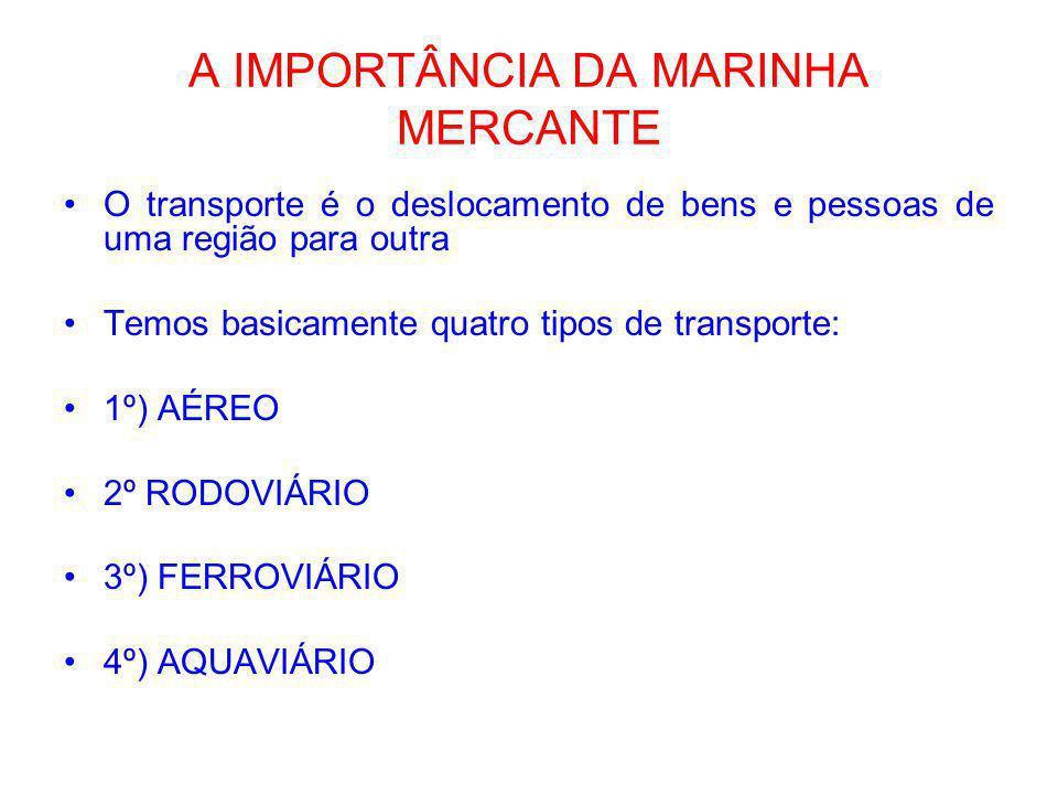 A IMPORTÂNCIA DA MARINHA MERCANTE