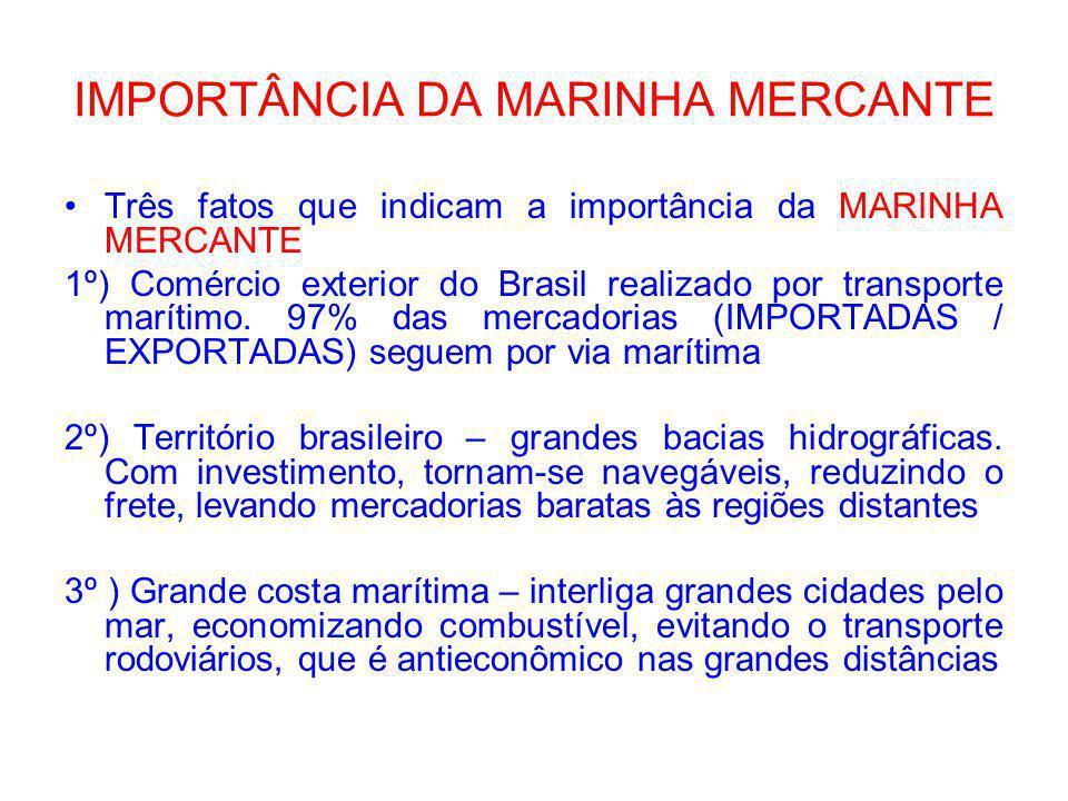 IMPORTÂNCIA DA MARINHA MERCANTE