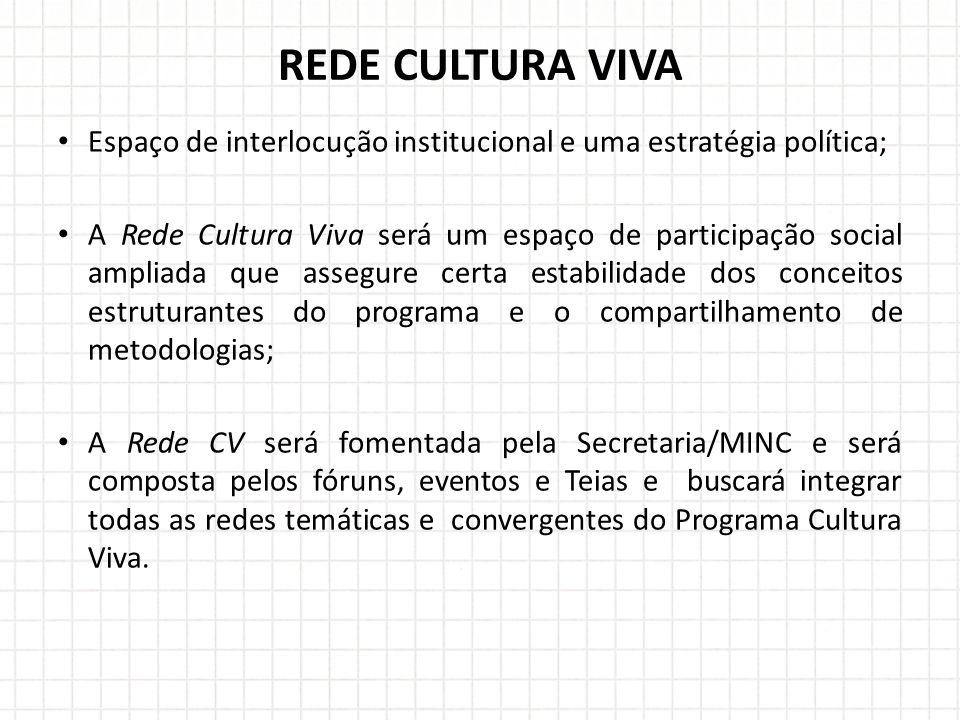 REDE CULTURA VIVA Espaço de interlocução institucional e uma estratégia política;