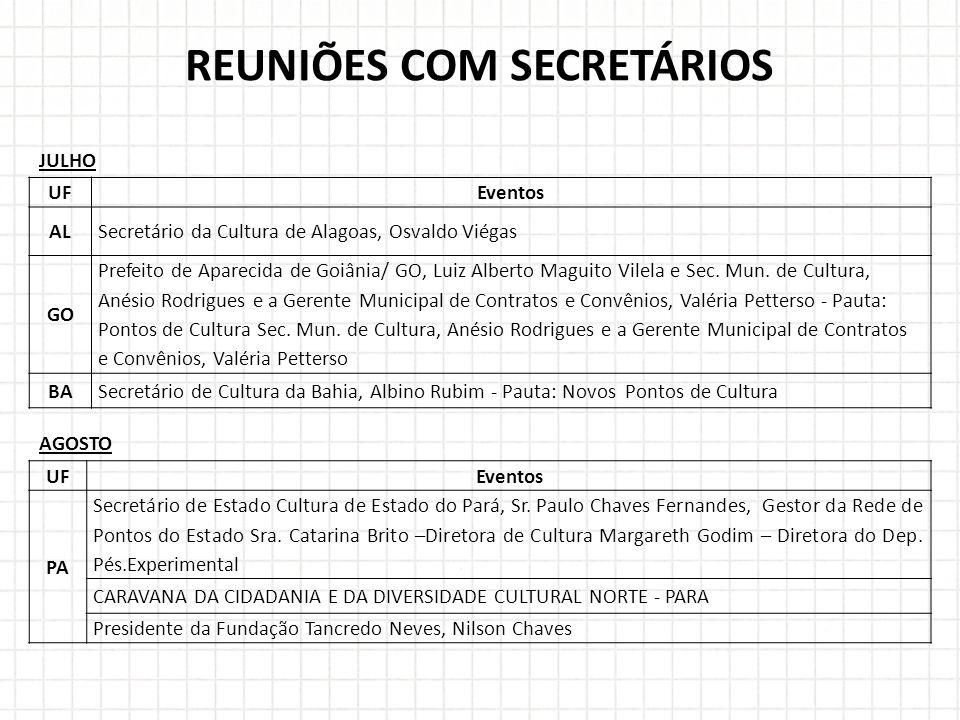 REUNIÕES COM SECRETÁRIOS