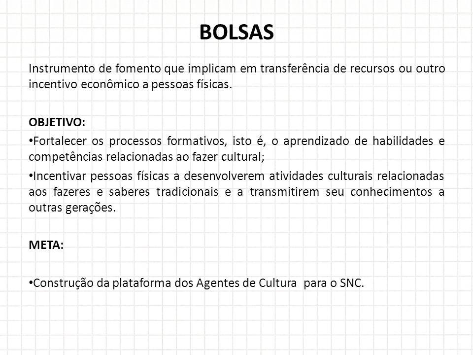 BOLSAS Instrumento de fomento que implicam em transferência de recursos ou outro incentivo econômico a pessoas físicas.