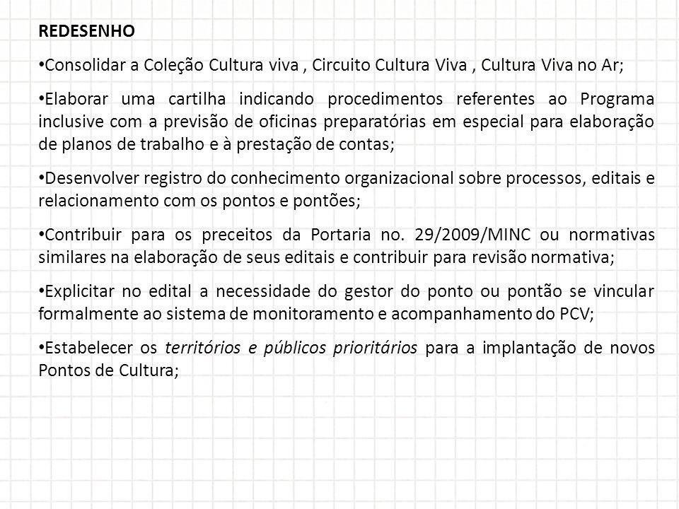 REDESENHO Consolidar a Coleção Cultura viva , Circuito Cultura Viva , Cultura Viva no Ar;