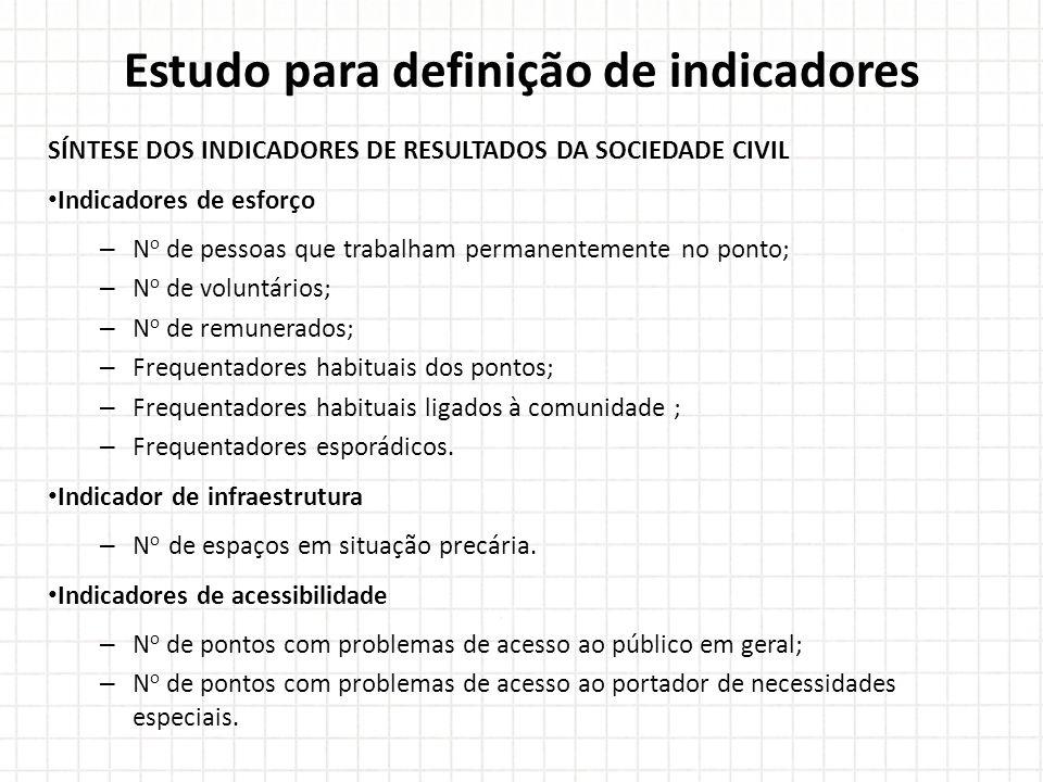 Estudo para definição de indicadores