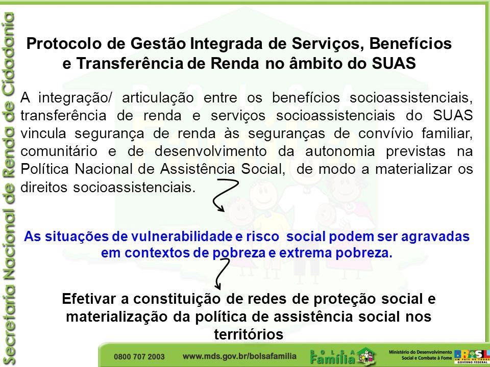 Protocolo de Gestão Integrada de Serviços, Benefícios e Transferência de Renda no âmbito do SUAS