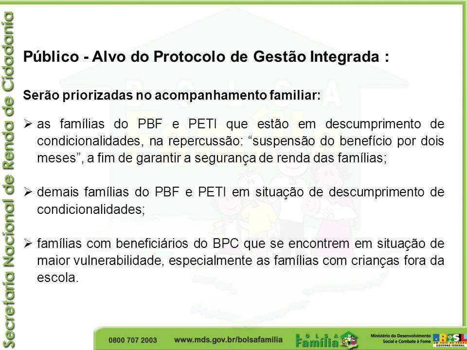 Público - Alvo do Protocolo de Gestão Integrada :