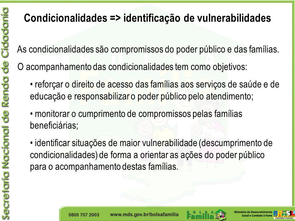 Condicionalidades => identificação de vulnerabilidades