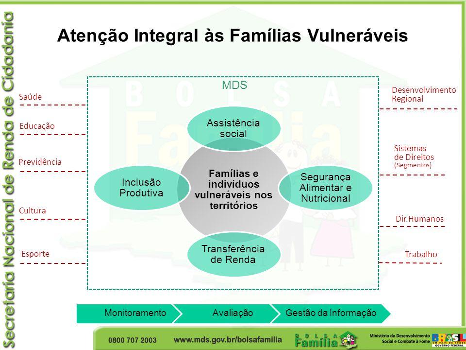 Atenção Integral às Famílias Vulneráveis