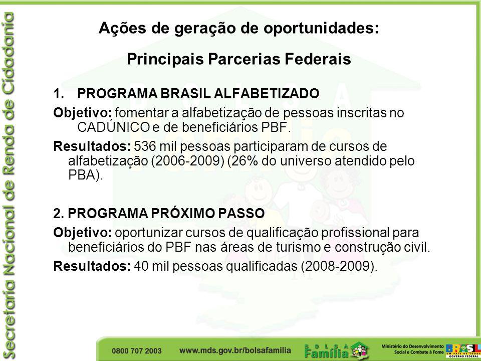 Ações de geração de oportunidades: Principais Parcerias Federais