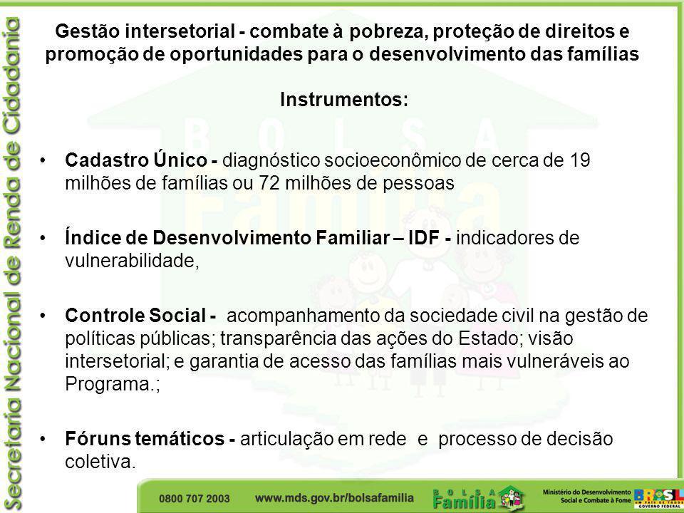 Gestão intersetorial - combate à pobreza, proteção de direitos e promoção de oportunidades para o desenvolvimento das famílias Instrumentos: