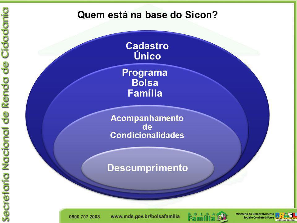 Quem está na base do Sicon