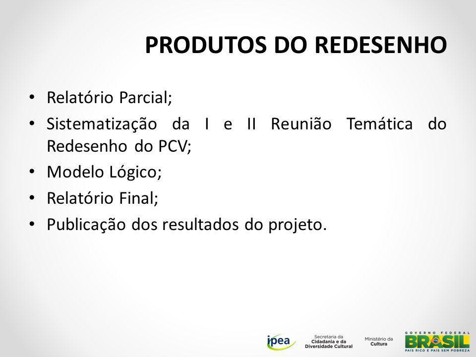 PRODUTOS DO REDESENHO Relatório Parcial;