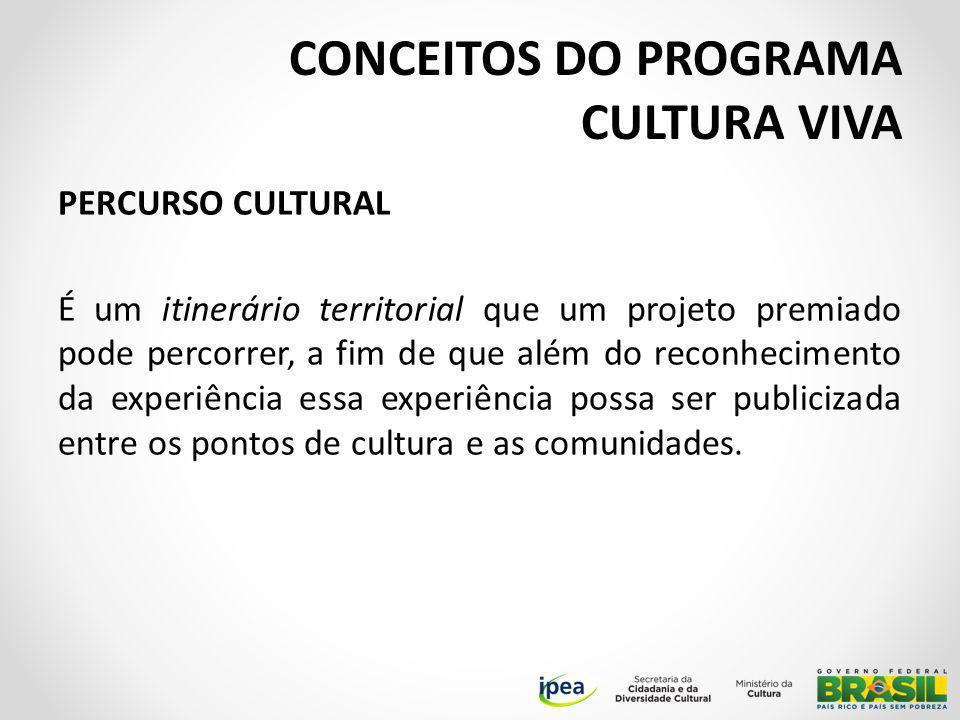 CONCEITOS DO PROGRAMA CULTURA VIVA