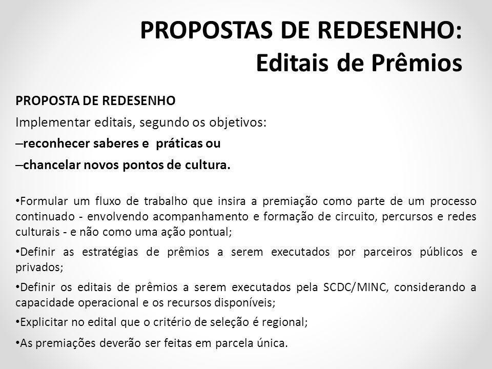 PROPOSTAS DE REDESENHO: Editais de Prêmios