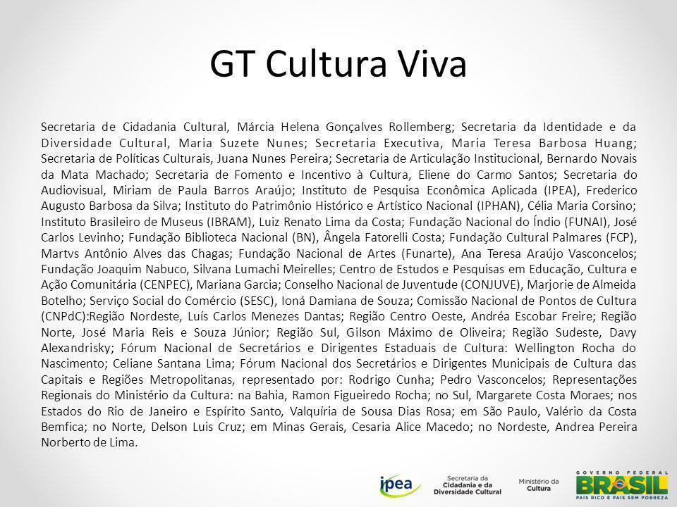 GT Cultura Viva