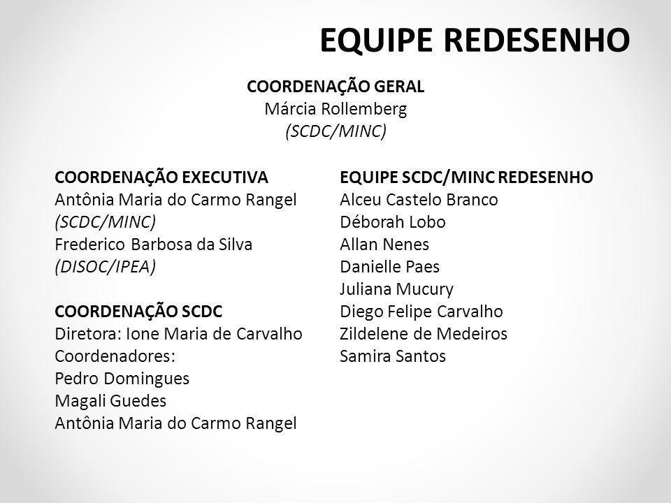 EQUIPE REDESENHO COORDENAÇÃO GERAL Márcia Rollemberg (SCDC/MINC)