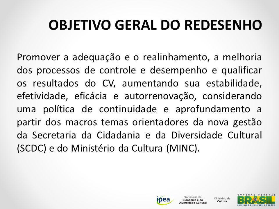 OBJETIVO GERAL DO REDESENHO