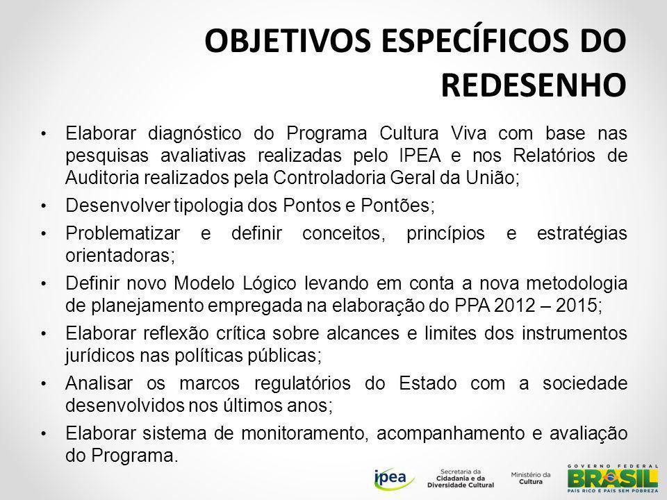OBJETIVOS ESPECÍFICOS DO REDESENHO