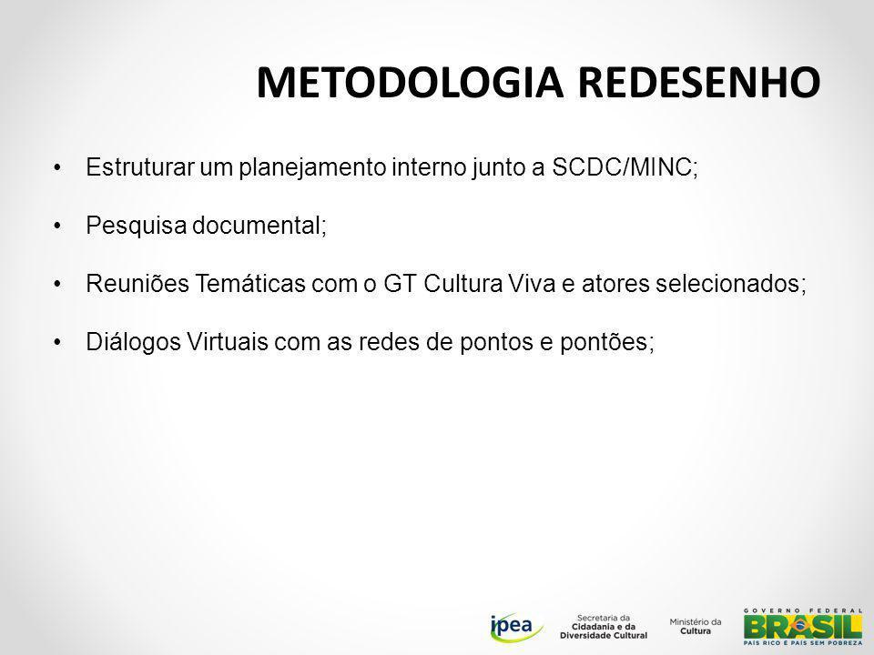 METODOLOGIA REDESENHO