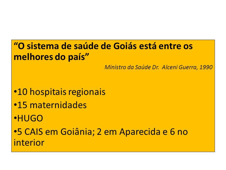 O sistema de saúde de Goiás está entre os melhores do país