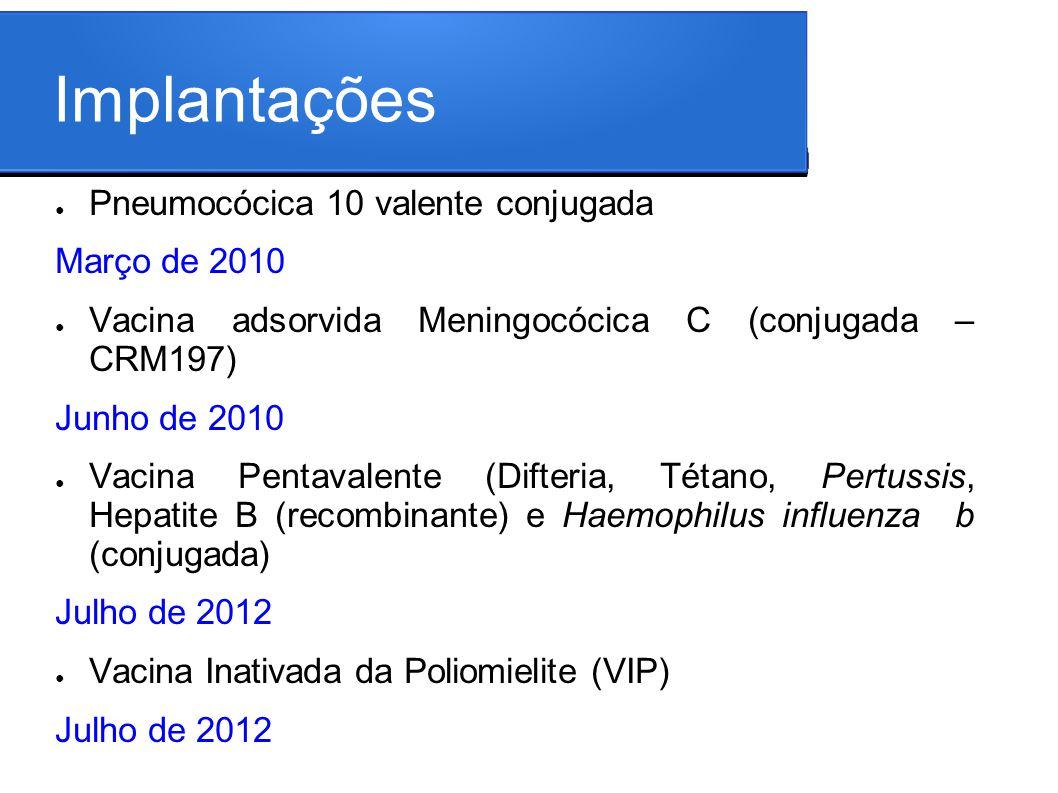 Implantações Pneumocócica 10 valente conjugada Março de 2010