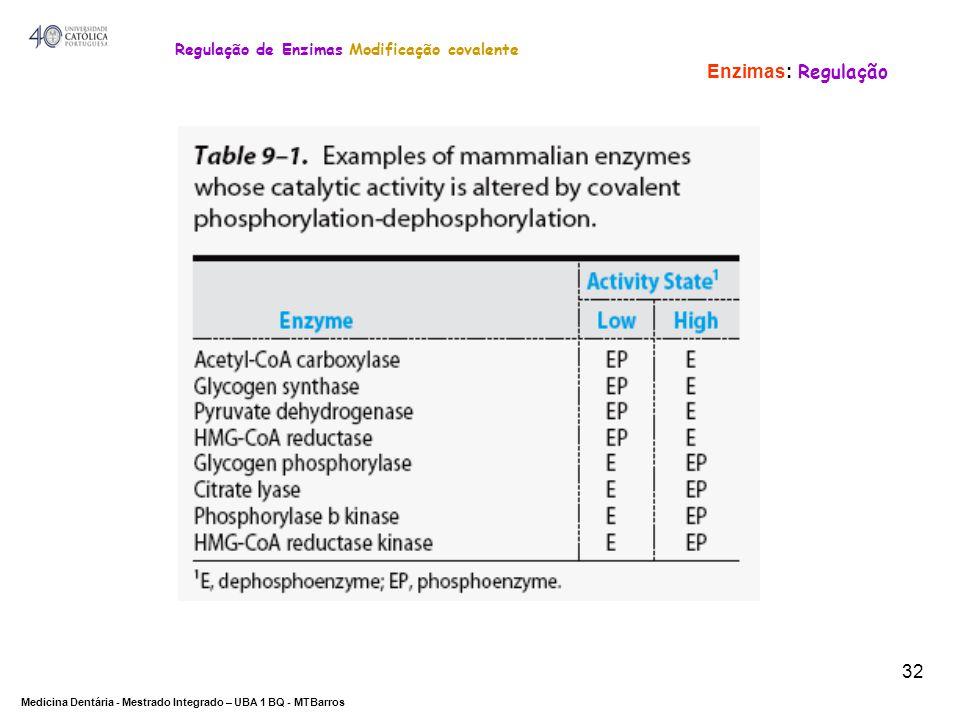 Regulação de Enzimas Modificação covalente