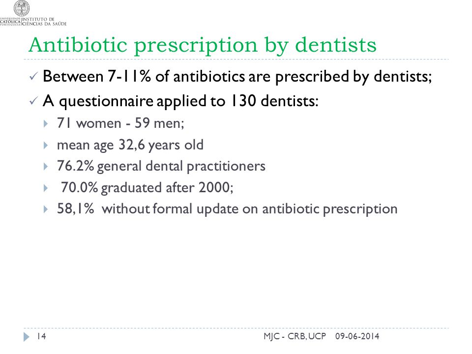 Antibiotic prescription by dentists