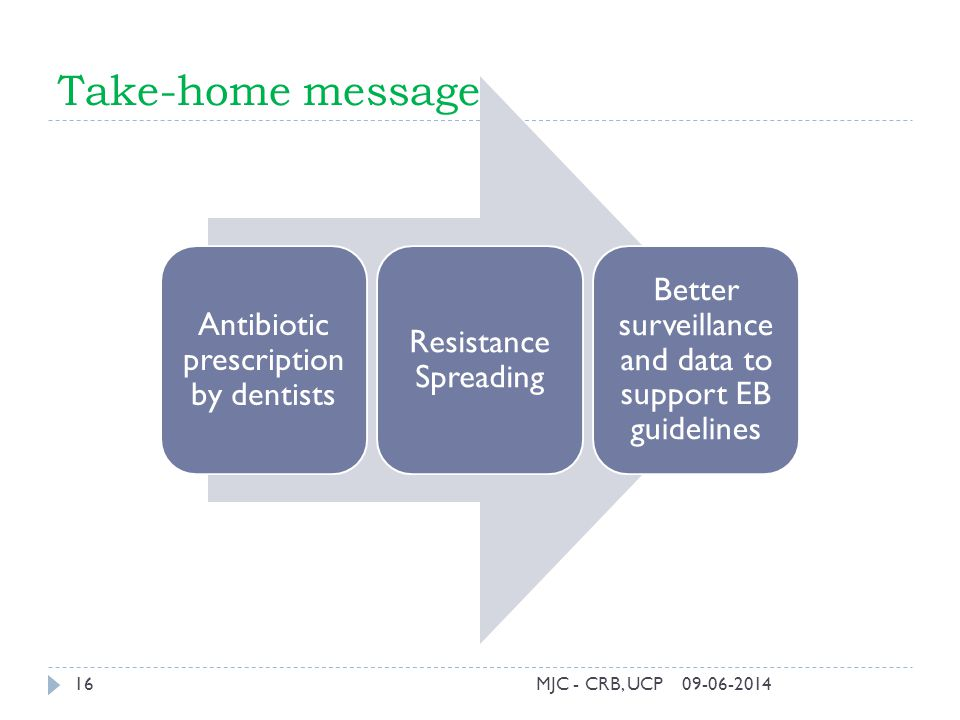 Take-home message Antibiotic prescription by dentists. Resistance Spreading. Better surveillance and data to support EB guidelines.