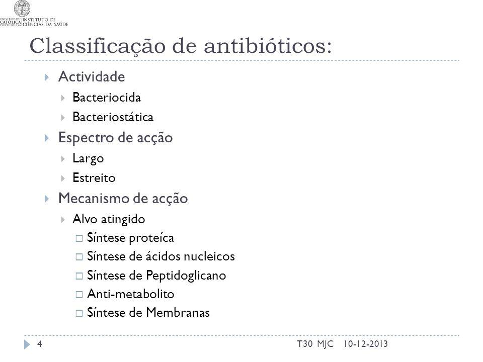 Classificação de antibióticos: