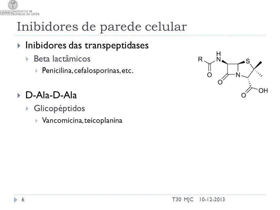 Inibidores de parede celular