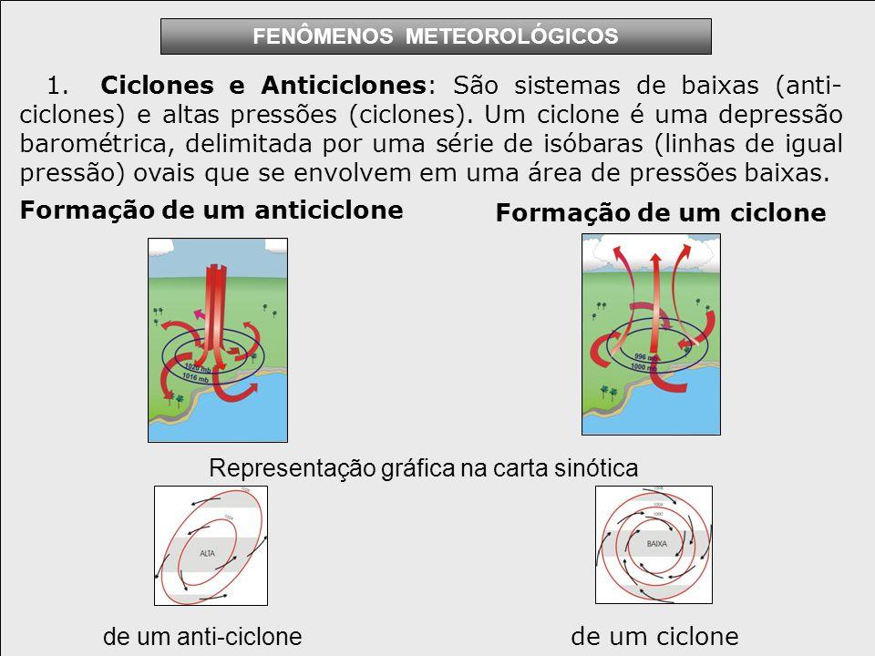 FENÔMENOS METEOROLÓGICOS